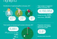 Football clubs' valuation: The European Elite 2018 KPMG Advisory Ltd.